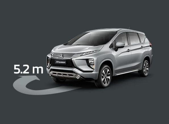 Mitsubishi Xpander SUV Minimum Turning Radius